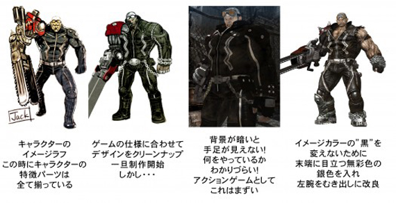 Character Design Site : Character modeling in anarchy reigns anarchy reigns official site