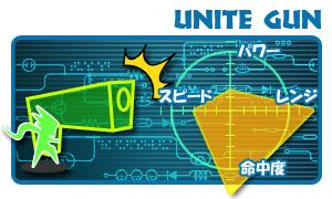 Unite_Gun